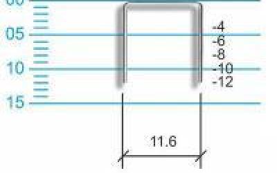 Grampos 106 (aço inoxidável e aço comum)