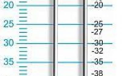 Grampos 92 (aço inoxidável e aço comum)