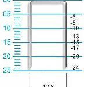 Grampos Enak 23 (aço comum)