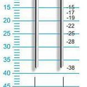 Grampos GSI-16 (aço comum)