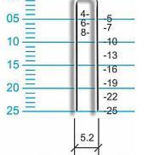 Grampos PCN (aço comum)