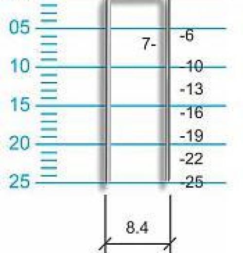 Grampos PCS-50 (aço comum)