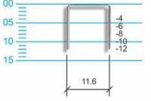 Grampeador Ultra UT 106