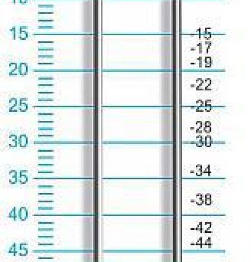 Grampos 14 (aço inoxidável e aço comum)