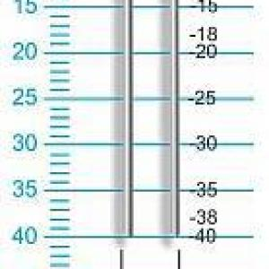 Grampos 90 (aço comum)