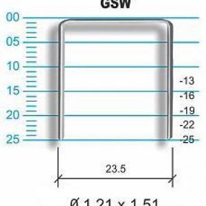 Grampos GSW-16 (aço comum)
