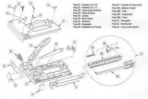Grampeador e Pinador Rocama 80/F